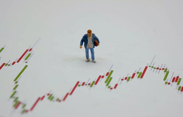 你还能在中国股市坚持多久?