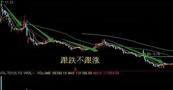 为什么现在很多股票大盘涨而不涨?
