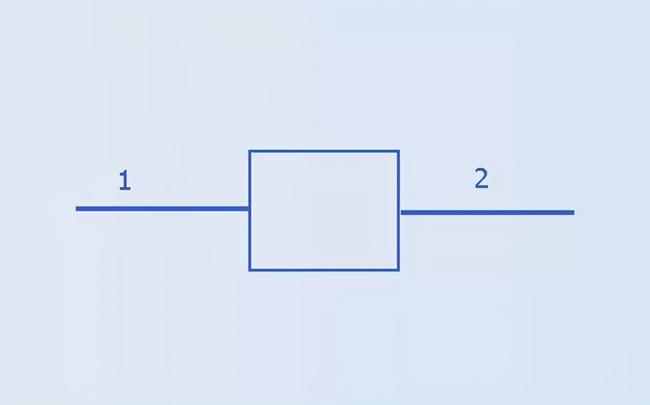 缠论动力学重磅解读:一文搞懂背驰、走势终完美、缠论成交量